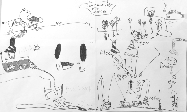 A six year old's look at making pies. The top level shows where the ingredients come from, follow them downward and they all mix together, finally moving upwards to the pie shop on the far right.